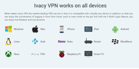 Ivacy VPN 5.8.2.0 Crack Latest Version Free Download 2021